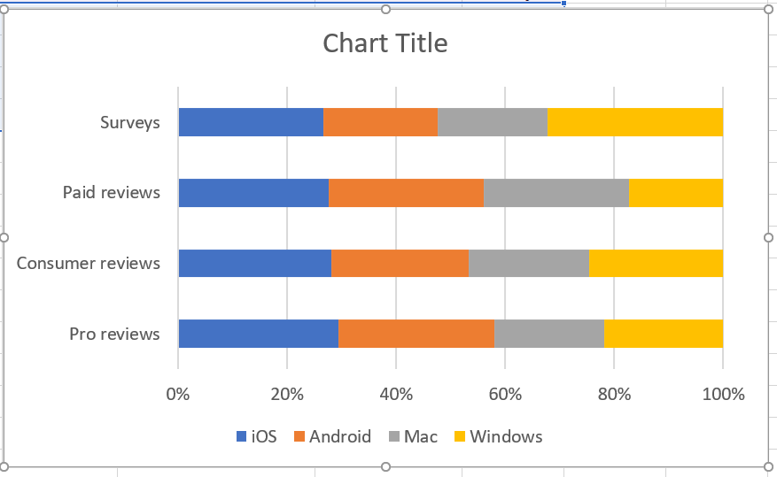 100 procent Stacked Bar Chart