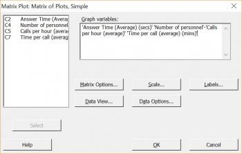 matrix plot