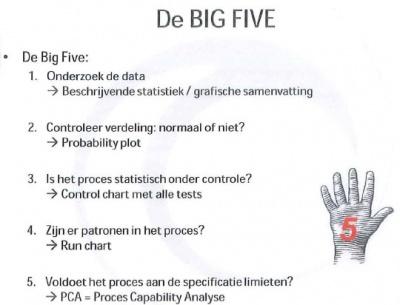 De Big 5 methode