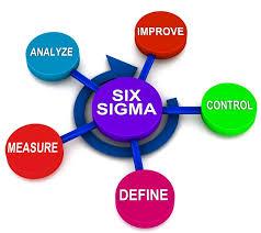 Lean & 6 Sigma