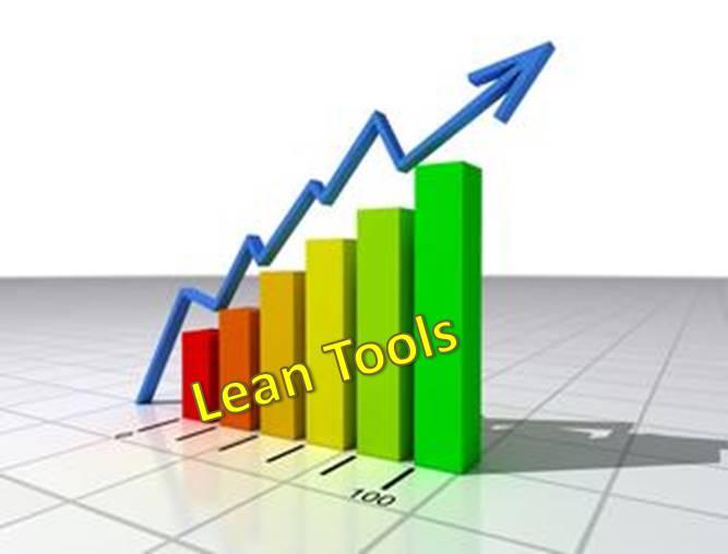 Top Lean Tools